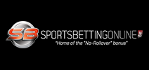 SportsBettingOnline.ag Sportsbook Review