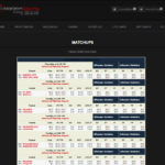 Horizon Sports sportsbook betting interface