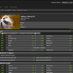 TitanBet Sportsbook Betting Software Available Lines