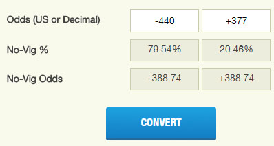 Nhl betting percentages calculator punter betting definition