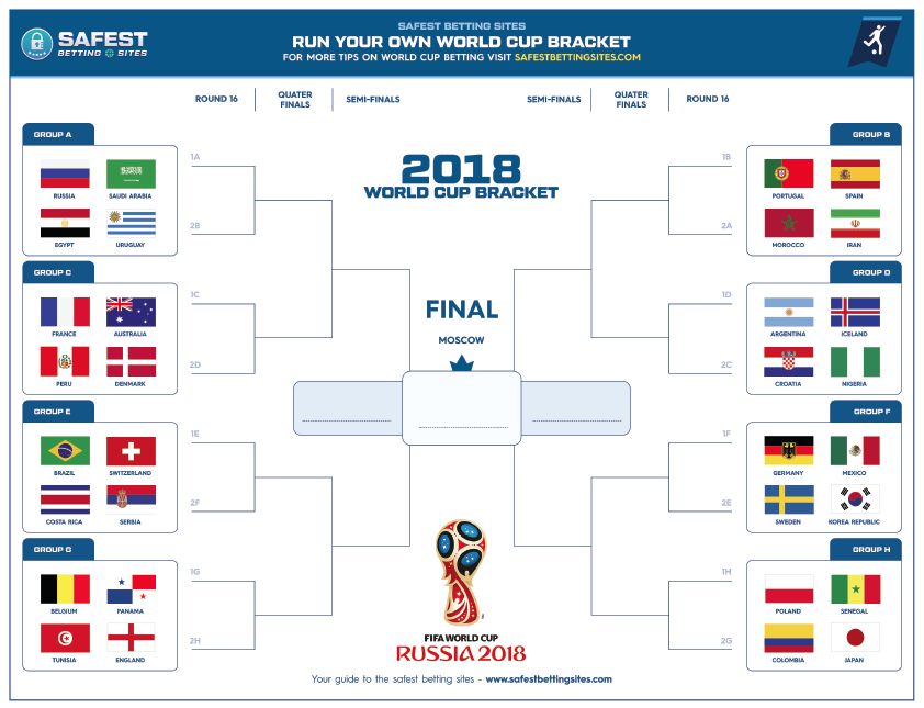 Match preview world cup betting brackets best online casino and sports betting