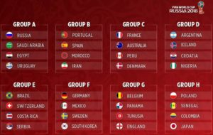 2022 World Cup Group Betting