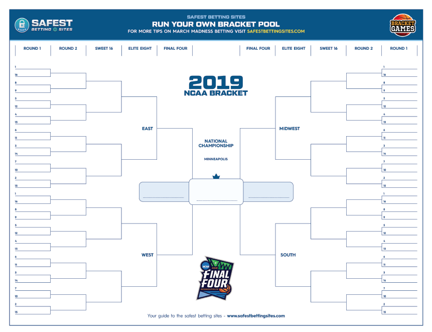 March Madness 2019 Bracket Printable Template