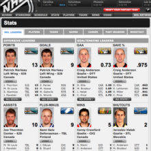 NHL Advanced Stats Online Betting Guide