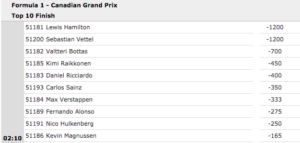 2018 Canadian Grand Prix Betting Odds