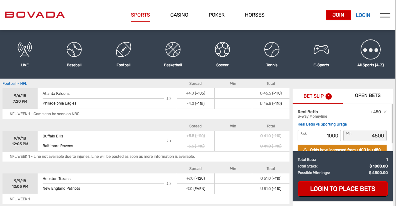 Bovada sports betting exacta wheel betting calculator for horse