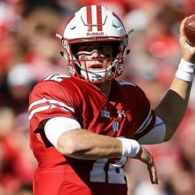 Western Kentucky Hilltoppers Vs. Wisconsin Badgers betting prediction