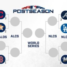 mlb playoffs bracket 2018