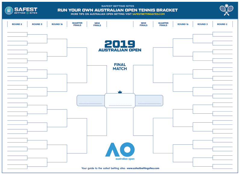 2019 Official Australian Open Bracket Printable PDF