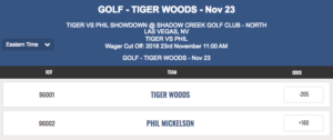 tiger vs phil betting odds at mybookie