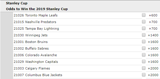 Current Odds To Win The 2019 Stanley Cup