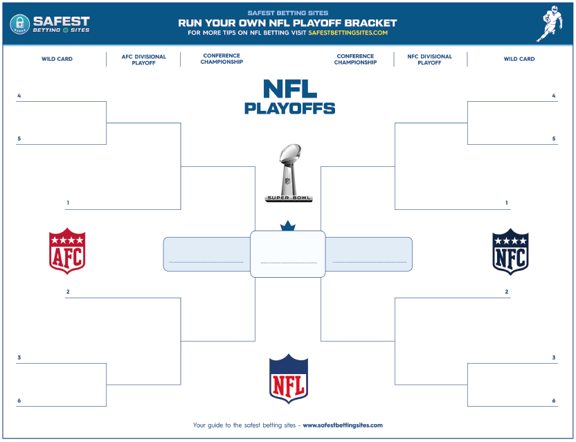 Printable NFL Playoff Bracket 2020 For Football Betting ...