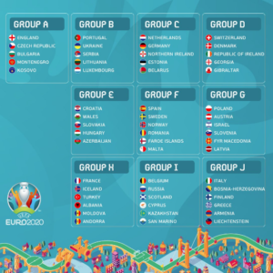 EURO CUP 2020 GROUP BETTING