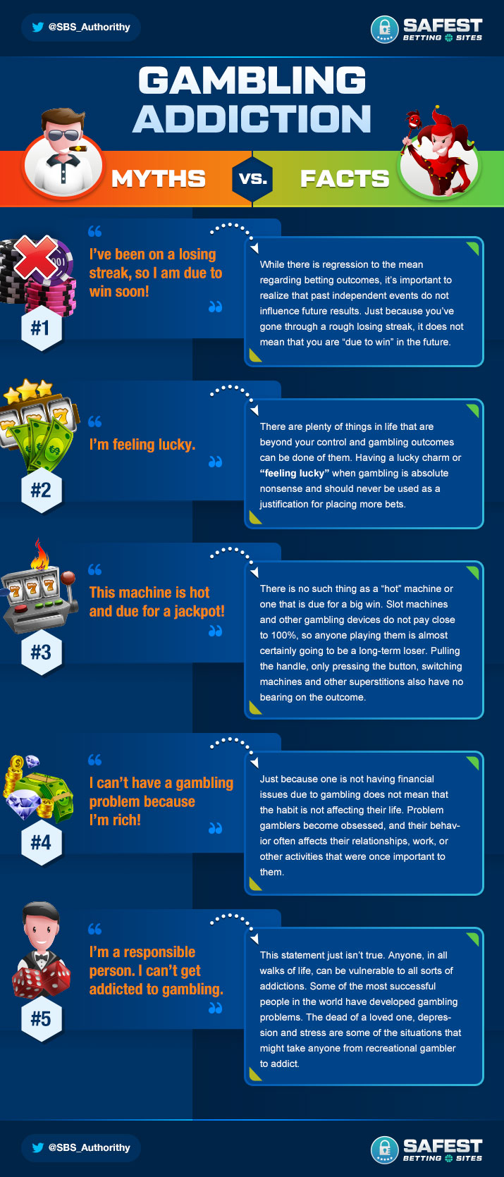 Gambling Addiction Myths Vs Facts Infographic 2019