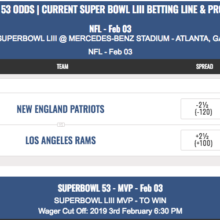 Super Bowl 53 Current Betting Odds