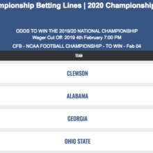 national championship betting lines 2020 championship odds to win