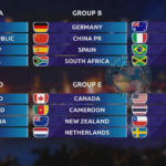 women's world cup france 2019 groups betting