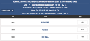 F1 Constructors Championship Odds To Win 2019