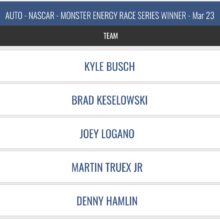 2019 STP 500 Betting Odds