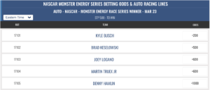 NASCAR MONSTER ENERGY SERIES BETTING ODDS & AUTO RACING LINES