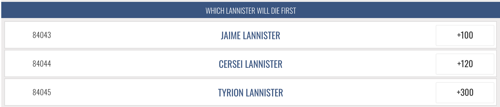 Which Lannister will die first betting odds