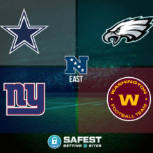 2020 NFC East Divisional Betting odds & Futures