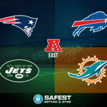 AFC East Divisional 2020 Betting Preview, Odds & Futures