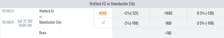 Manchester City Vs Watford Lines And Odds