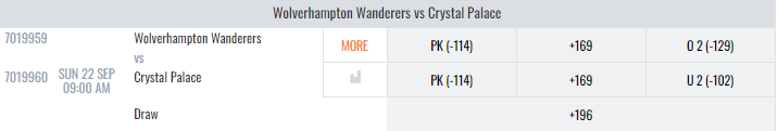 Crystal Palace vs Wolves Lines And Odds