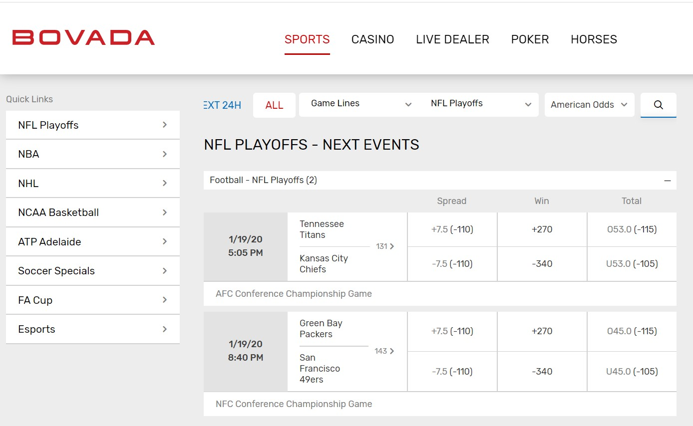 Bovada betting interface