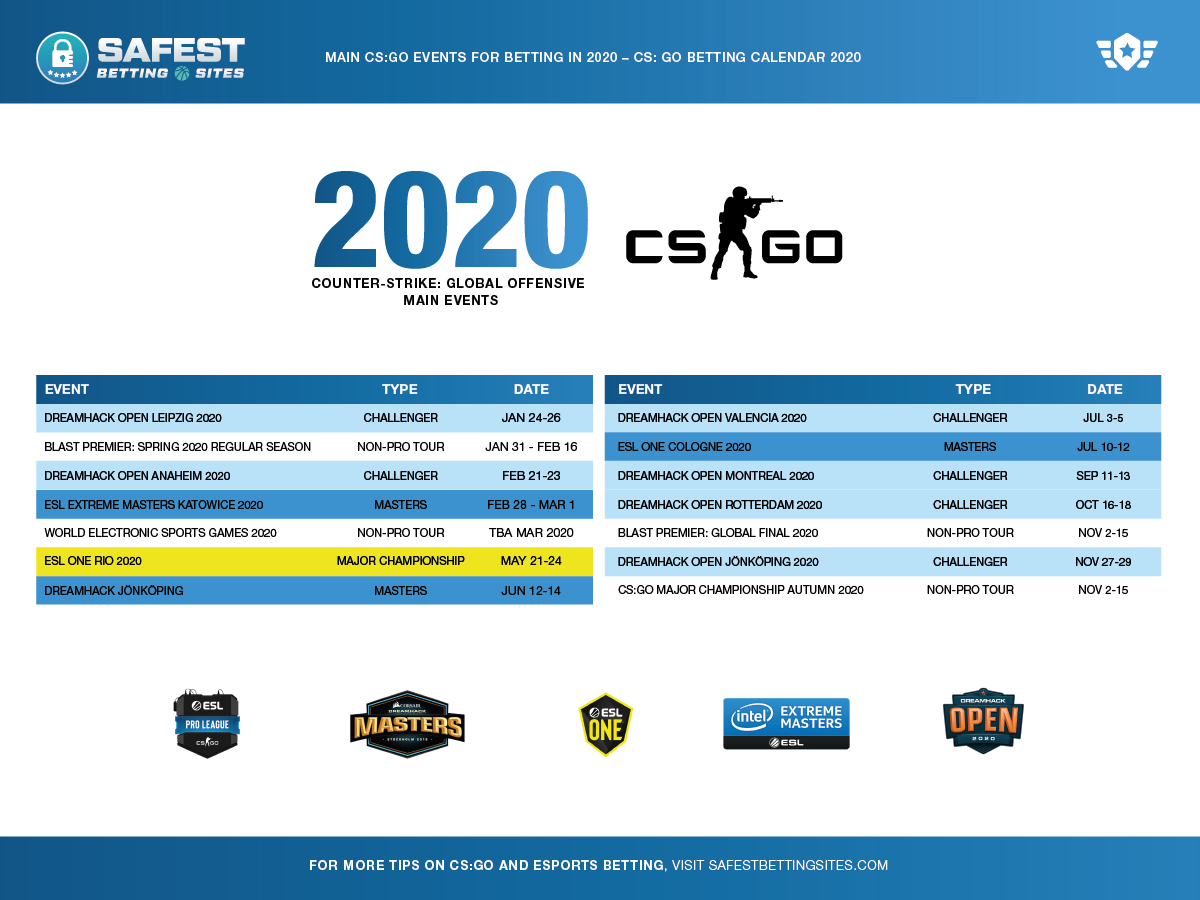 2020 CS:GO Main Events Calendar Free Printable PDF