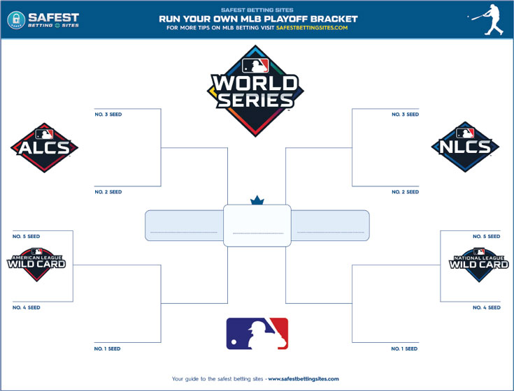 2020 MLB Playoffs Printable Bracket