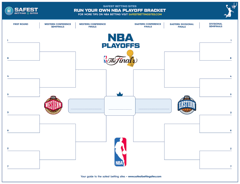 Nba Playoffs Bracket 2020 Updated Printable Pdf Official Nba Template