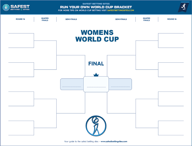 2023 Womens World Cup Betting Bracket