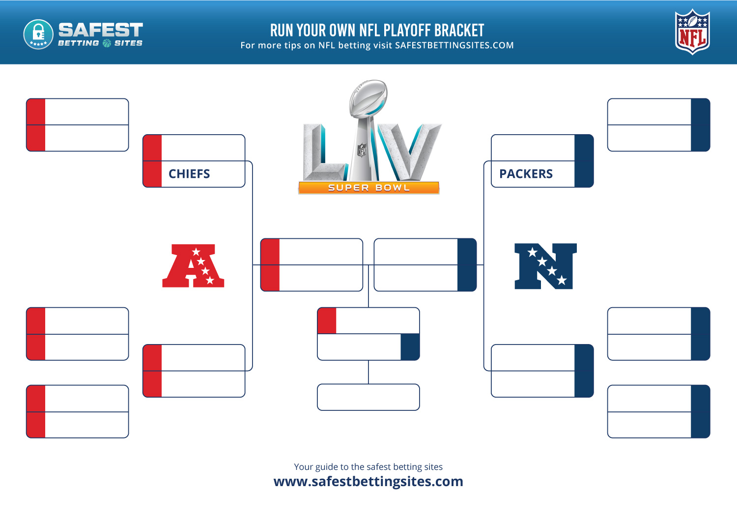 Nfl playoff brackets betting websites vuelta a espana 2021 betting odds